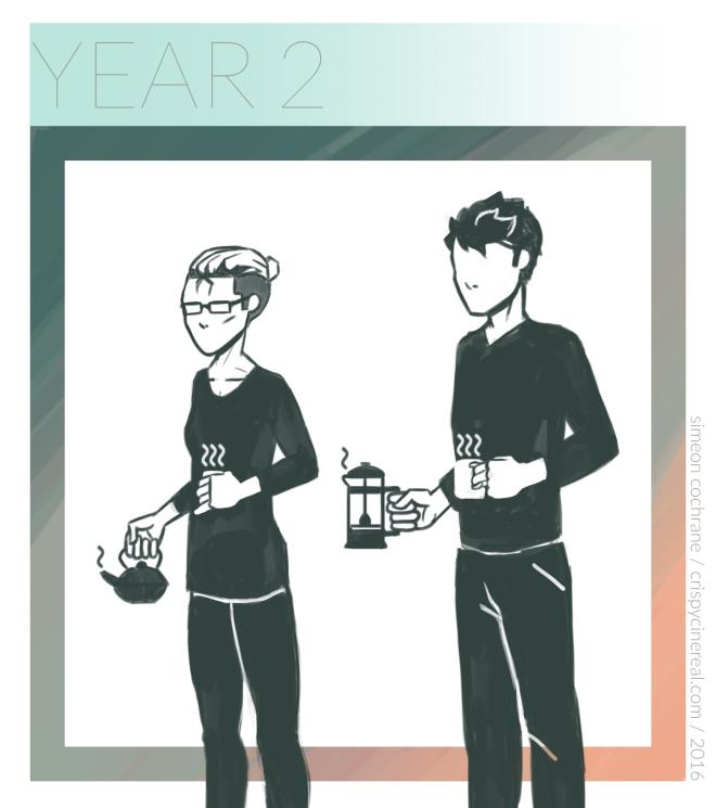 2 yearszoom